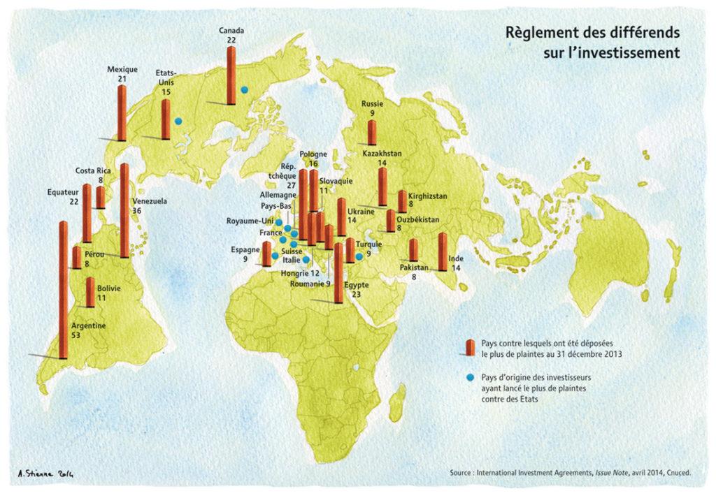 Monde - Règlement des différends sur l'investissement
