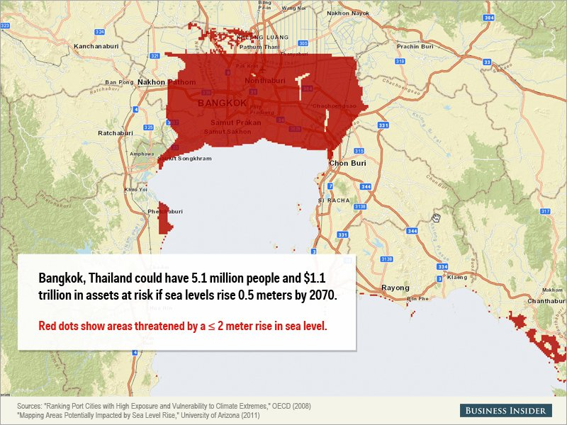 Montée des eaux - Bangkok, Thaïlande