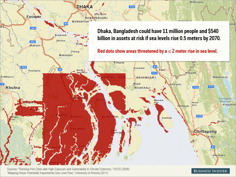 Montée des eaux - Dacca, Bangladesh