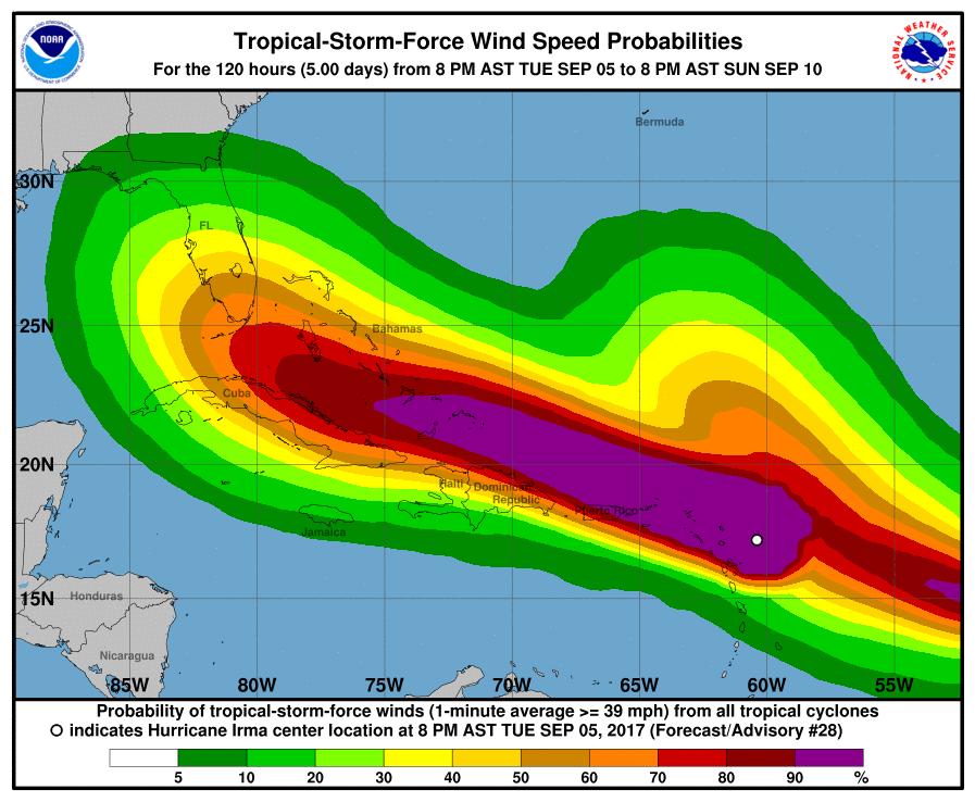 Ouragan Irma - vents (5-10 septembre 2017)