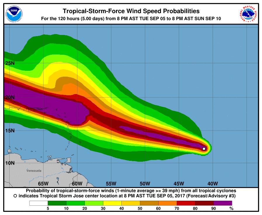 Tempête tropicale José (5-10-septembre 2017)