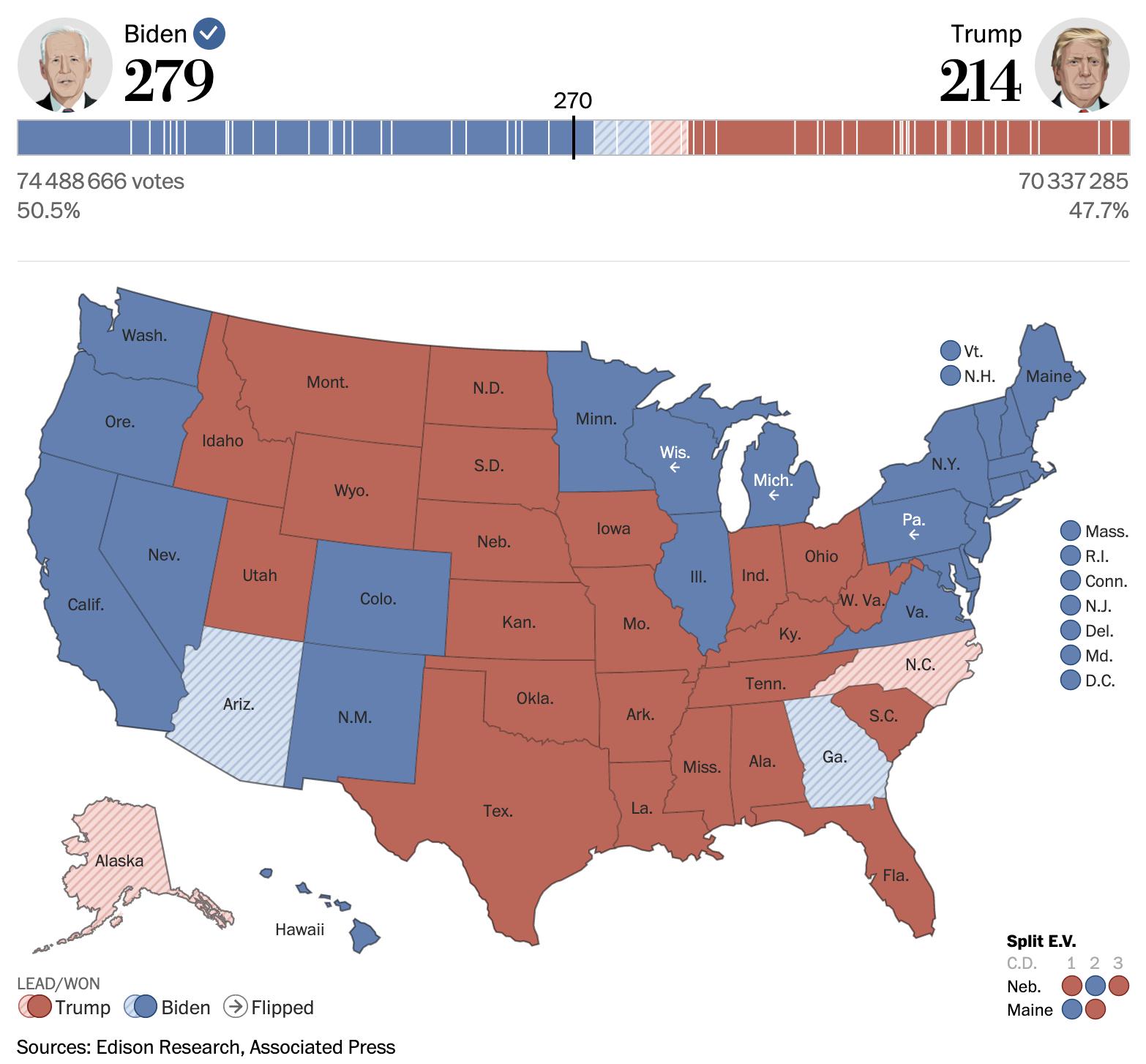 États-Unis - élections présidentielles 2020 : résultats du 7 novembre