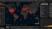 2 millions de morts à cause de la pandémie de COVID-19