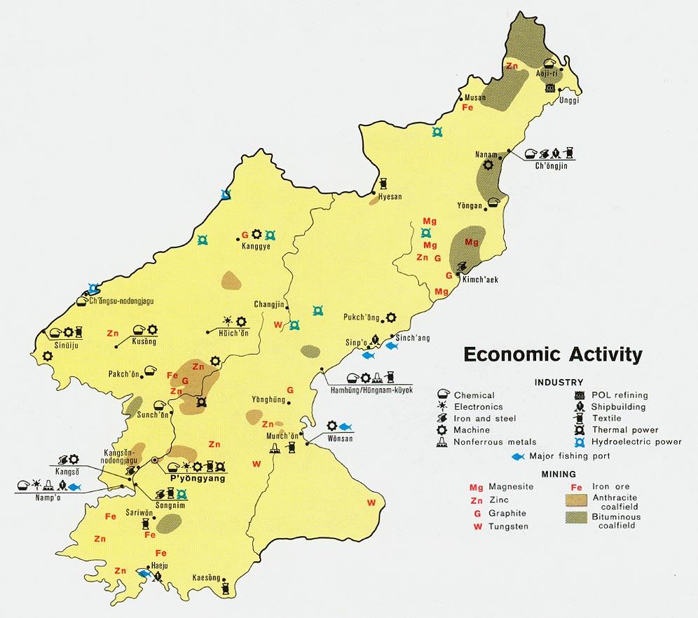 Corée du Nord - economie