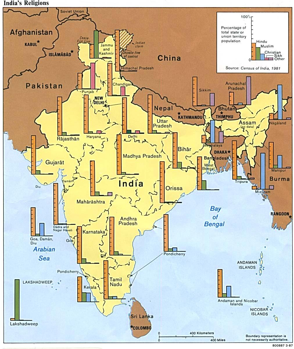 Inde - religions