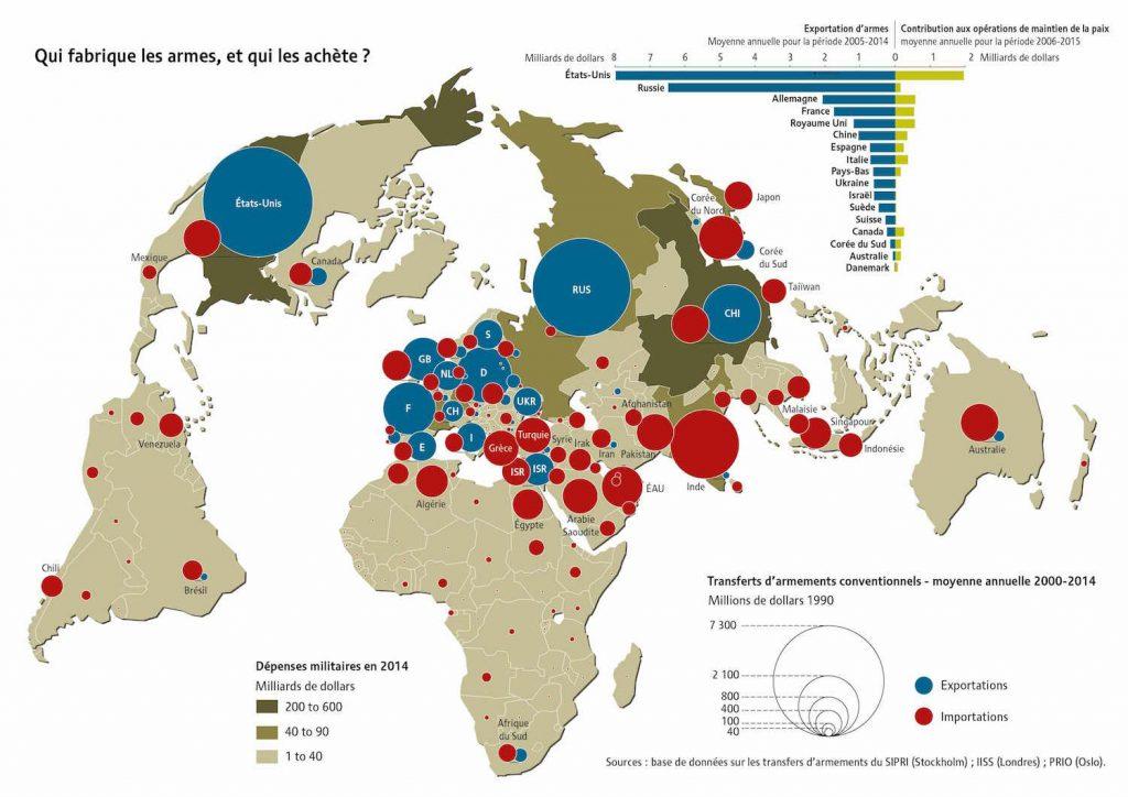 Monde - commerce des armes (2015)
