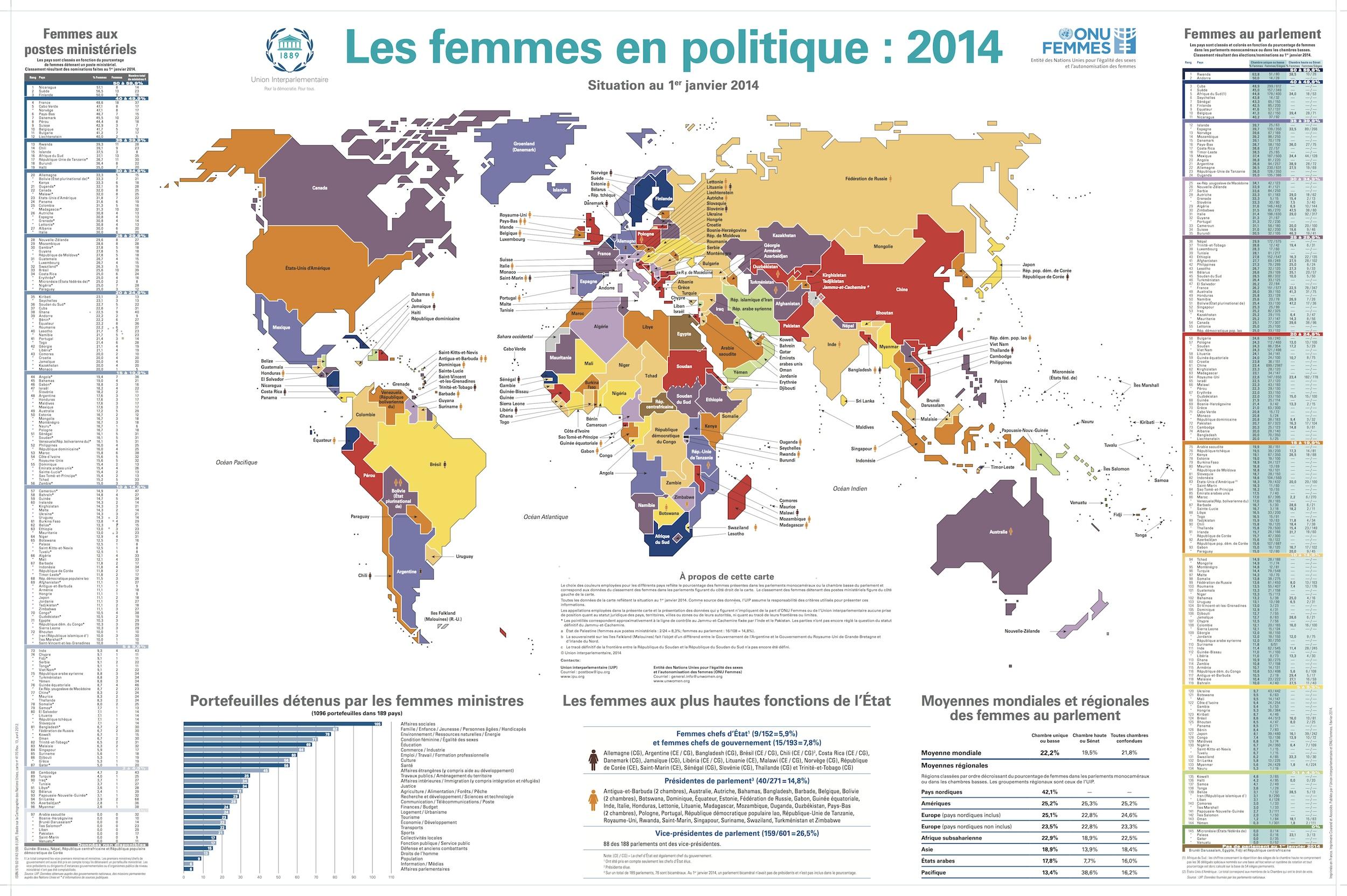 Emission 24 Les Droits Des Femmes Dans Le Monde Le Monde En